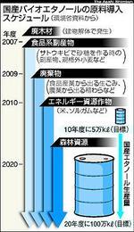 Tky200611100088